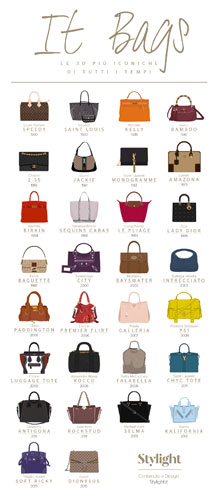 IT BAG ICONICHE